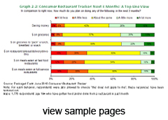 http://www.packagedfacts.com/docs/PF_Foodservice_Landscape_2010_Sample_Pages.pdf
